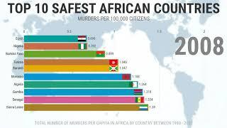 TOP 10 Safest African Countries To Live Work And Travel