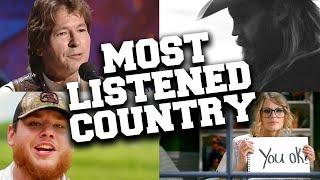 Top 100 Most Listened Country Songs in August 2020