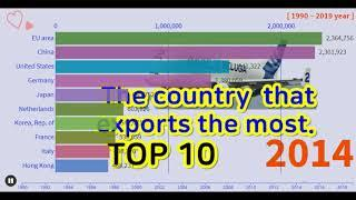 The country that exports the most top 10 수출을 가장 많이 하는 나라 랭킹10 #Dynamic Graph #다이나믹그래프