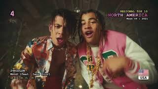 North America Top 10 (Week 09 / 2021)
