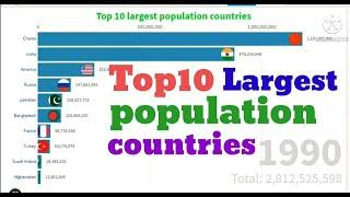 Top ten countries with largest population #largest country in the world # big country