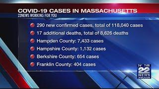 Top 5: COVID-19 case numbers in western Massachusetts