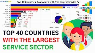 Top 40 Countries with The Largest Service Sector, and The EU (1988-2018) [4K]