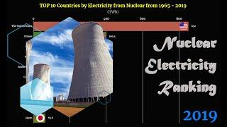 Nuclear Electricity Ranking | TOP 10 Country from 1965 to 2019