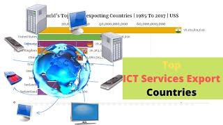 The World's ICT Service Exports | Top 10 Countries | From 1985 To 2020 | Fintech Analytics