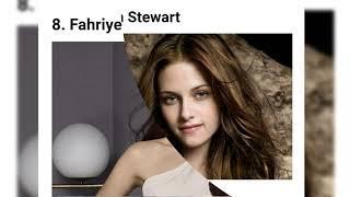 Top 10 World's Most Beautiful Women In 2020
