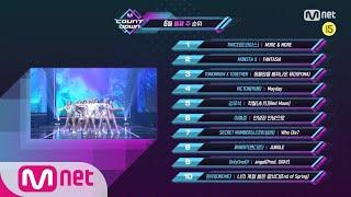What are the TOP10 Songs in 2nd week of June? M COUNTDOWN 200611 EP.669