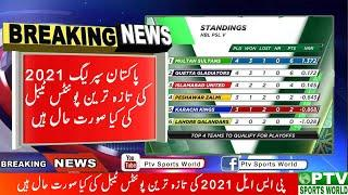 PSL 2021 latest point Table After 4 Matches | PSL 6 All teams Points