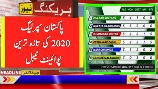 PSL 2020 Latest Point Table After Match 14 ll PSL 5 Point Table _ Talib Sports