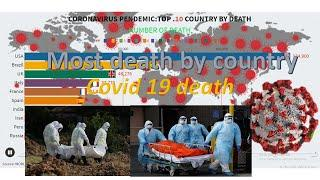 coronavirus condition by death.Top 10 Country by Coronavirus Deaths. mortality rate of the COVID-19.