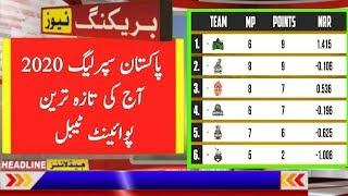 PSL 2020 Latest Point Table After Match 24 ll PSL 5 Latest Point Table _ Talib Sports