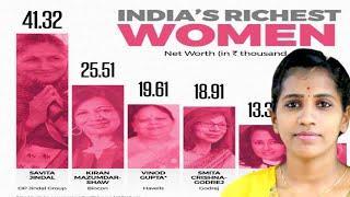 Top10 India's Richest Woman | இந்தியாவின் தலை சிறந்த 10 பணக்கார பெண்கள் | Top Ten Richest Women