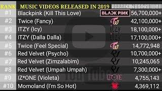 [TOP 10] Kpop Girl Group With Most Viewed Music Videos in First 24 Hours (2016 - 2020)