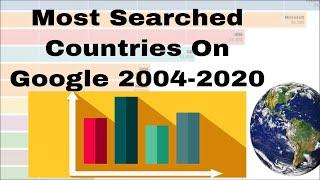 Top 10 Most Powerful Countries In The World    Search Point