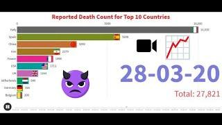 Top 10 Country Worldwide| Death Count due to Coronavirus-Racing Bar Graph|COVID-19 UPDATE Deaths