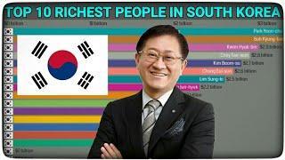 TOP 10 Richest People In SOUTH KOREA (2019-2020) | Richest | 한국에서 가장 부유 한 10 인 | Lee Kun-hee