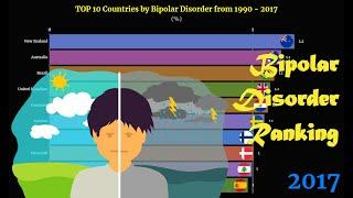 Bipolar Disorder Ranking | TOP 10 Country from 1990 to 2017