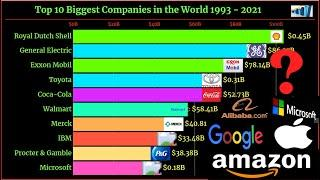 Top 10 Biggest Companies in the World 1993-2021 I Largest Companies in the World.