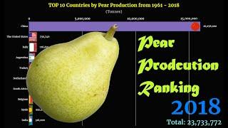 Pear Production Ranking | TOP 10 Country from 1961 to 2018