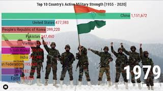 Top 10 Military Strength by Country 1955 - 2020 | Largest Army In The World | India vs China vs Pak