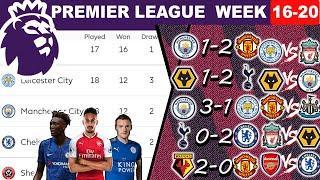 VARDY TOP SCORER! Premier League Results, Standings Table, Fixtures Week 16-20
