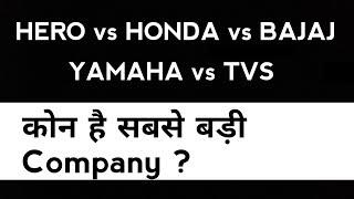 Top 5 Largest Two Wheeler Manufacturer Companies in India | Auto