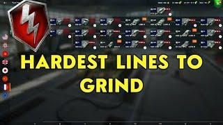 [WOTB] TOP 5: HARDEST LINES TO GRIND !