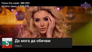 Bulgaria Top 10 Songs of The Week - 13 March, 2020 (Week 10)
