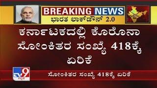 Today's Medical Bulletin Has Confirmed That Karnataka Has Reported 418 Positive Cases Of Covid-19