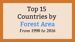 Forest Area | Top 15 Countries by Forest Area | Top Ten Countries by Forest Area