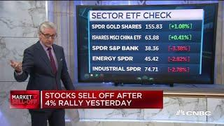 Stocks sell off after Wednesday's rally