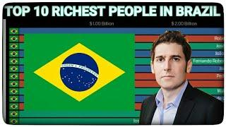 TOP 10 Richest People In Brazil (2019-2020) | Top 10 | Richest | Brazil