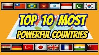 World Top 10 Powerful Country 2021 | Global Firepower Index