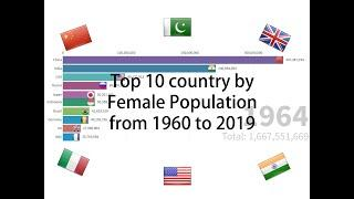 Top 10 country by Female Population from 1960 to 2019 | 從1960年至2019年間,女性人口排名前十的國家
