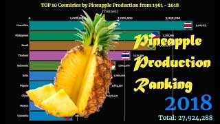 Pineapple Production Ranking | TOP 10 Country from 1961 to 2018