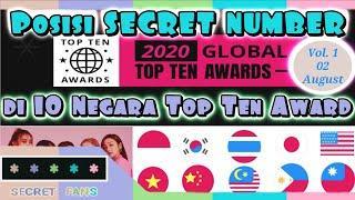 [ 02 August ] Posisi Secret Number di 10 Negara - Top Ten Award 2020.