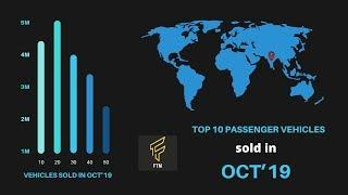 Top 10 Car sold on Oct 19