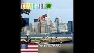 Top 10 country corona virus cases