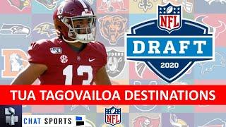 Tua Tagovailoa Draft: Top 8 NFL Teams That Could Take Tua In The 2020 NFL Draft