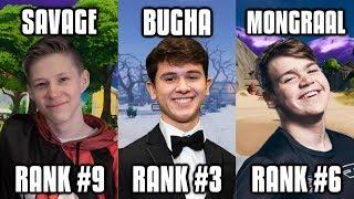 Ranking The Best Fortnite Players In Chapter 2!