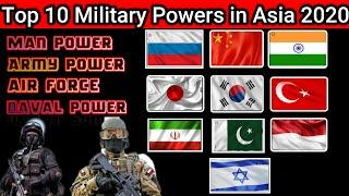 #Top10 Military Power In Asia 2020 #asia
