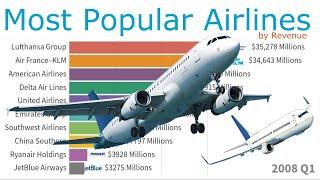 Top 10 Airlines of the world l Popular Airlines l American l Delta l United l Emirates l Southwest