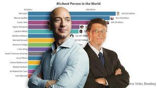Forbes richest people 1996 - 2019 | top 10 richest people in the world