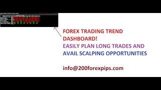 Forex Trend Dashboard Indicator- Top 10 Forex Indicators Review 4