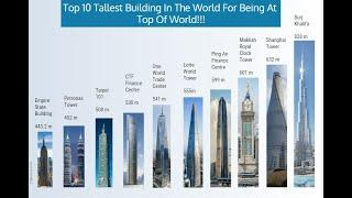 Top 10 skyscrapers in the world 2020 | Top 10 tallest buildings 2020 | StoricalInfo