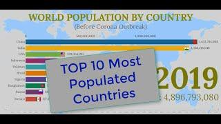 World Population by country till 2019 | Top 10 Country Population and History (1950-2019)