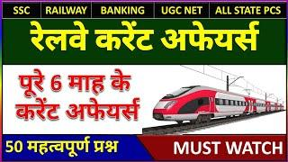 Railway Current affairs 2019 | Top current affairs for rrb group d, rrb ntpc, uppcs, Mppsc, governme