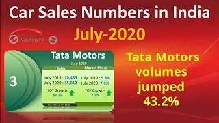July 2020 Car Sales data | Domestic PV sales | Tata Motors volumes jumped 43.2%