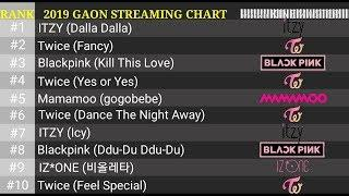 [TOP 10] Girl Group Digital Streaming | Gaon Yearly Chart (2016 - 2019)