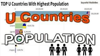 [Statistics] Top U Countries With Highest Population ( 1960 - 2019 ) - Country Population #57